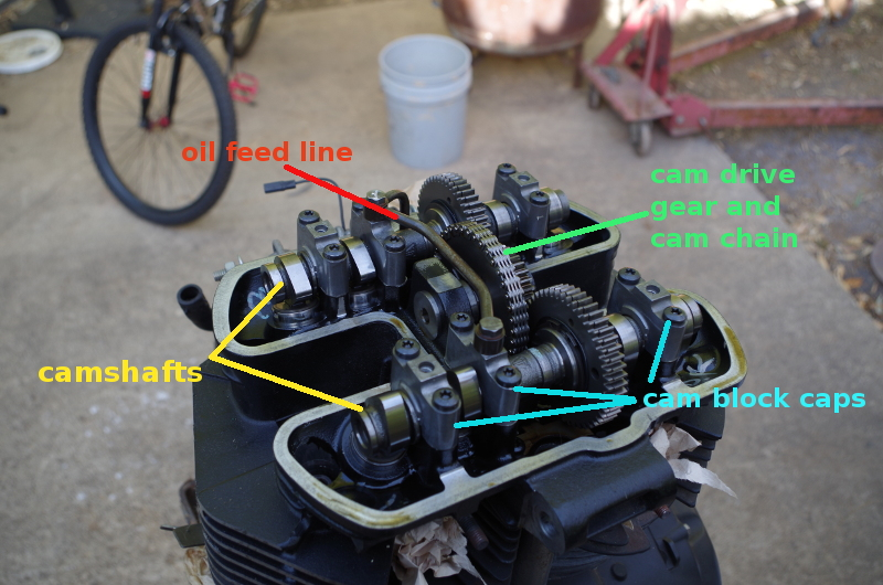 valve train components of Triumph 865 engine