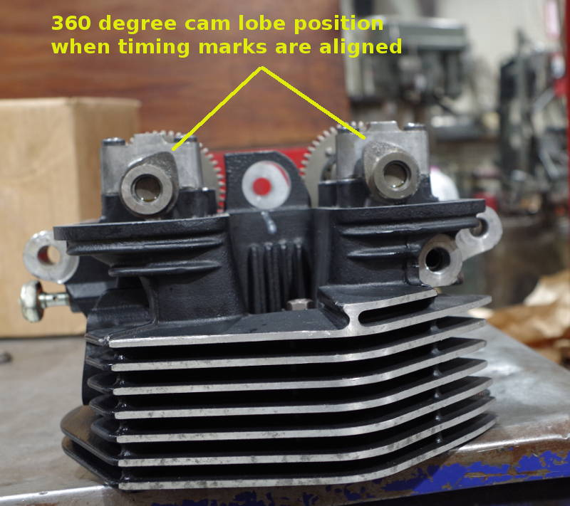 cam position of 360 degree engine