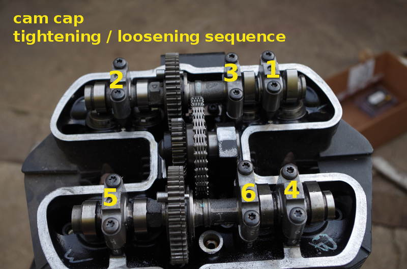 sequence for loosening and tightening cam caps